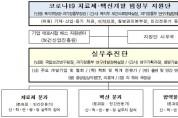 민관합동 코로나19 치료제, 백신개발 「범정부 실무추진단」 발족