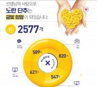 한국화이자제약 염증 및 면역 사업부, '노란단추 캠페인' 통해 소외 지역 어르신들 지원으로 희망 나눠
